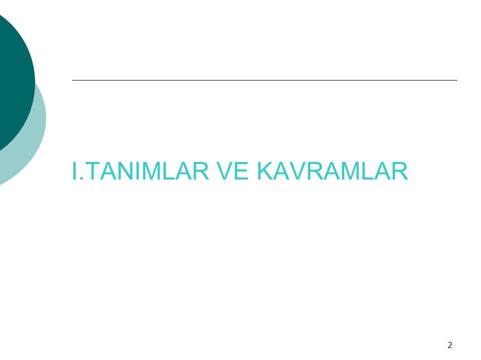I.TANIMLAR VE KAVRAMLAR