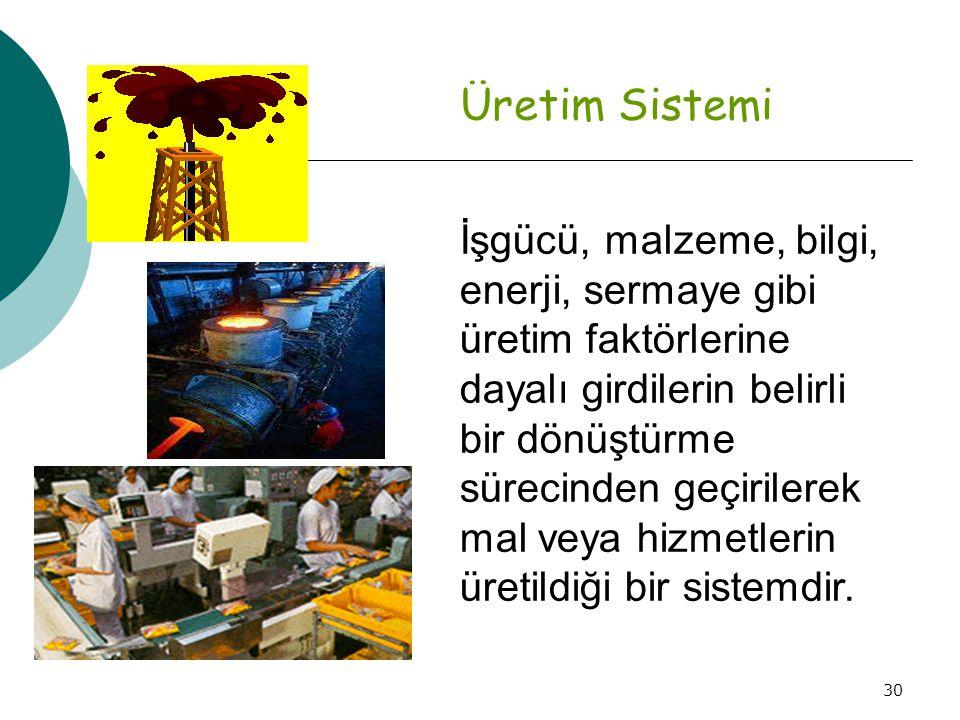 Üretim Sistemi
