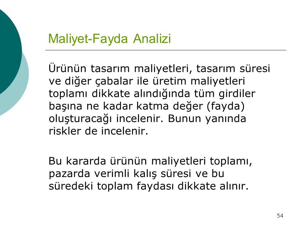 Maliyet-Fayda Analizi