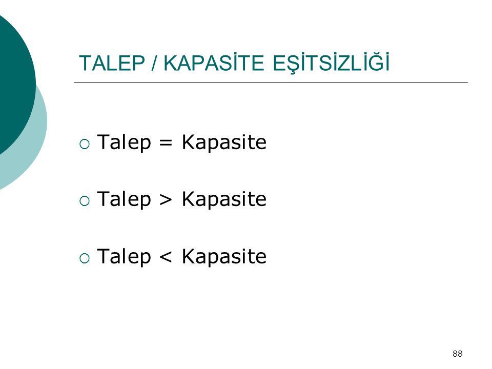 TALEP / KAPASİTE EŞİTSİZLİĞİ