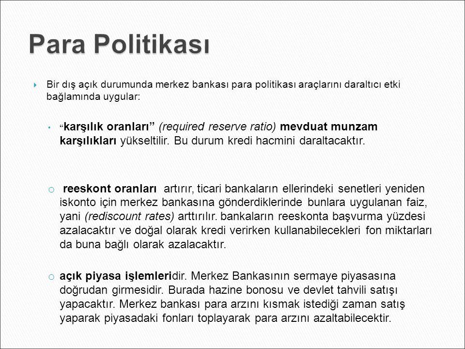 Para Politikası Bir dış açık durumunda merkez bankası para politikası araçlarını daraltıcı etki bağlamında uygular: