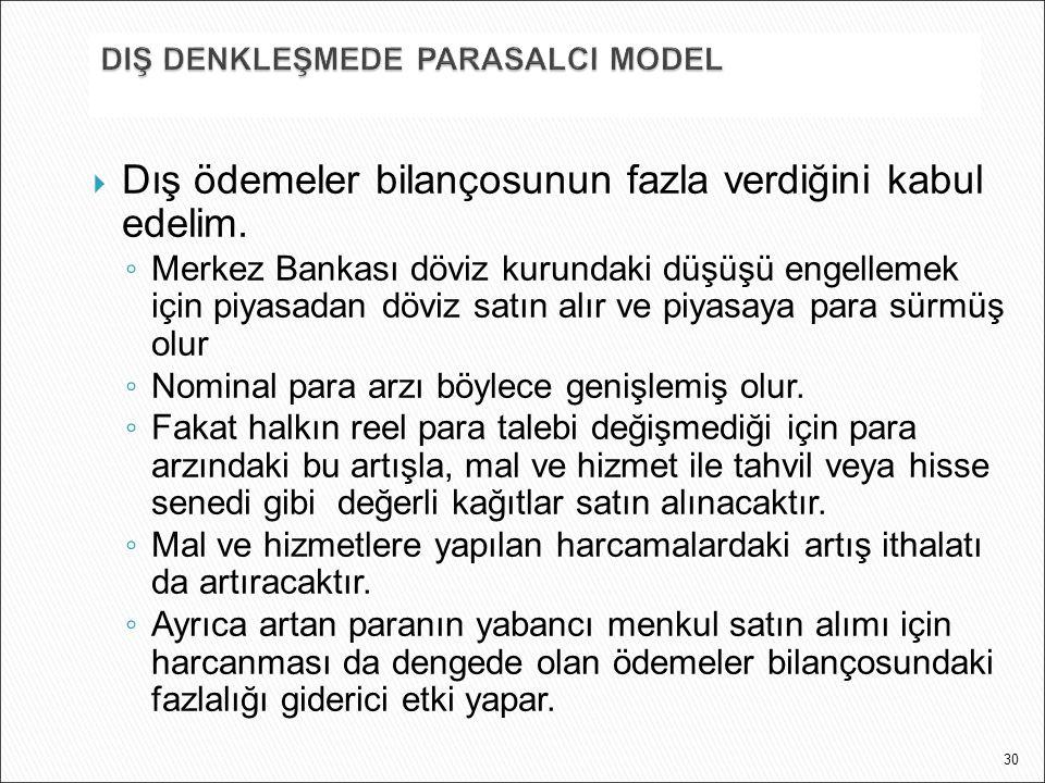 DIŞ DENKLEŞMEDE PARASALCI MODEL