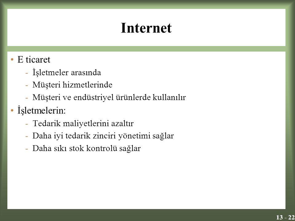 Internet E ticaret İşletmelerin: İşletmeler arasında