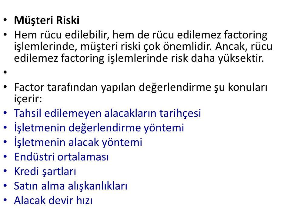 Müşteri Riski