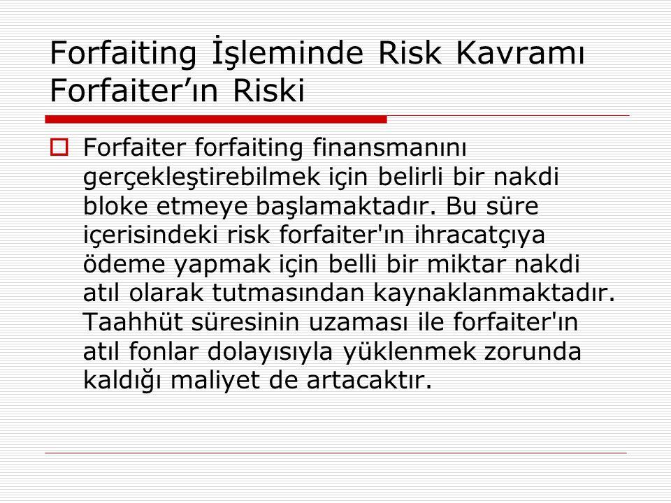 Forfaiting İşleminde Risk Kavramı Forfaiter'ın Riski