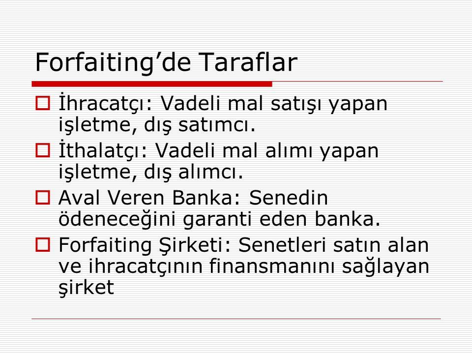 Forfaiting'de Taraflar