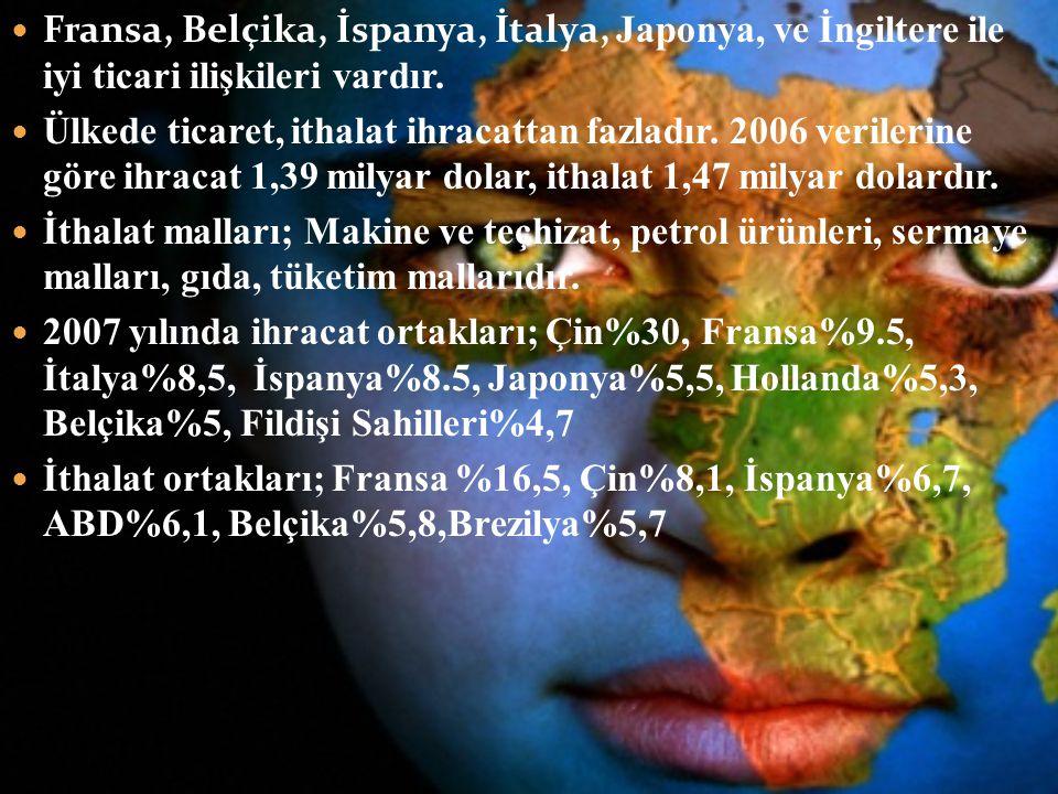 Fransa, Belçika, İspanya, İtalya, Japonya, ve İngiltere ile iyi ticari ilişkileri vardır.