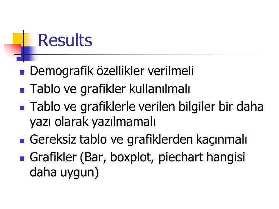 Results Demografik özellikler verilmeli