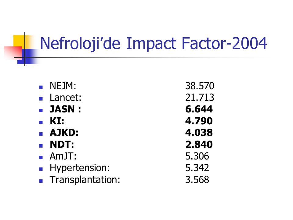 Nefroloji'de Impact Factor-2004