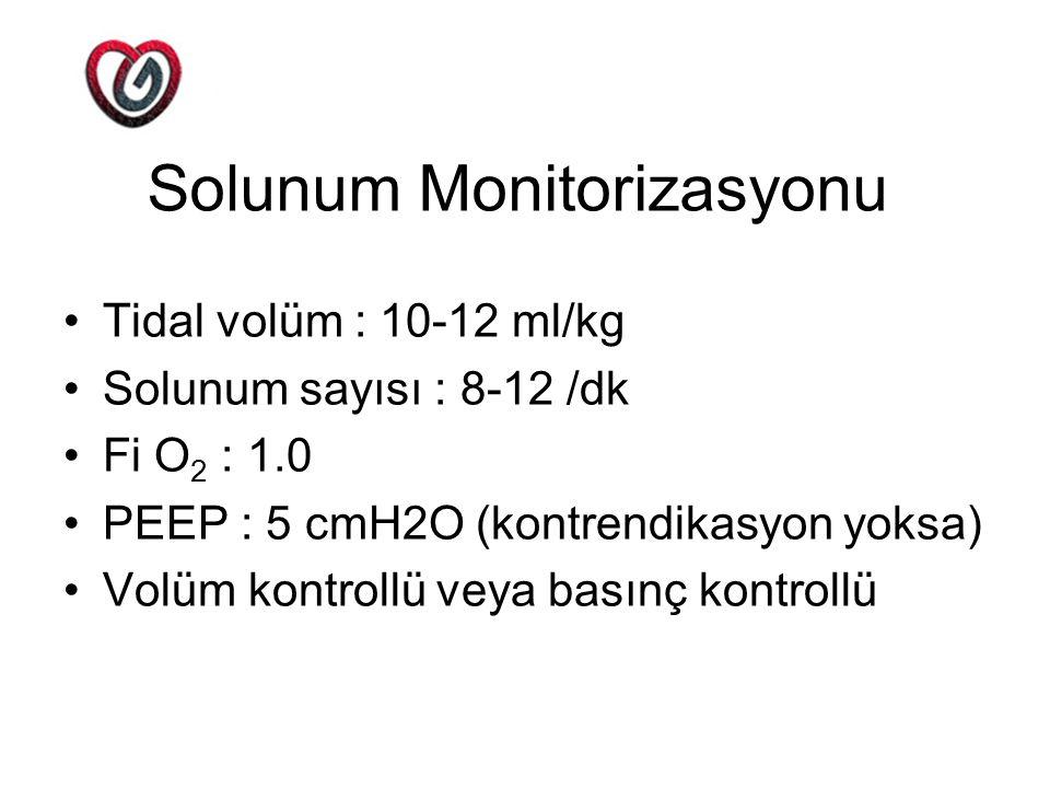 Solunum Monitorizasyonu