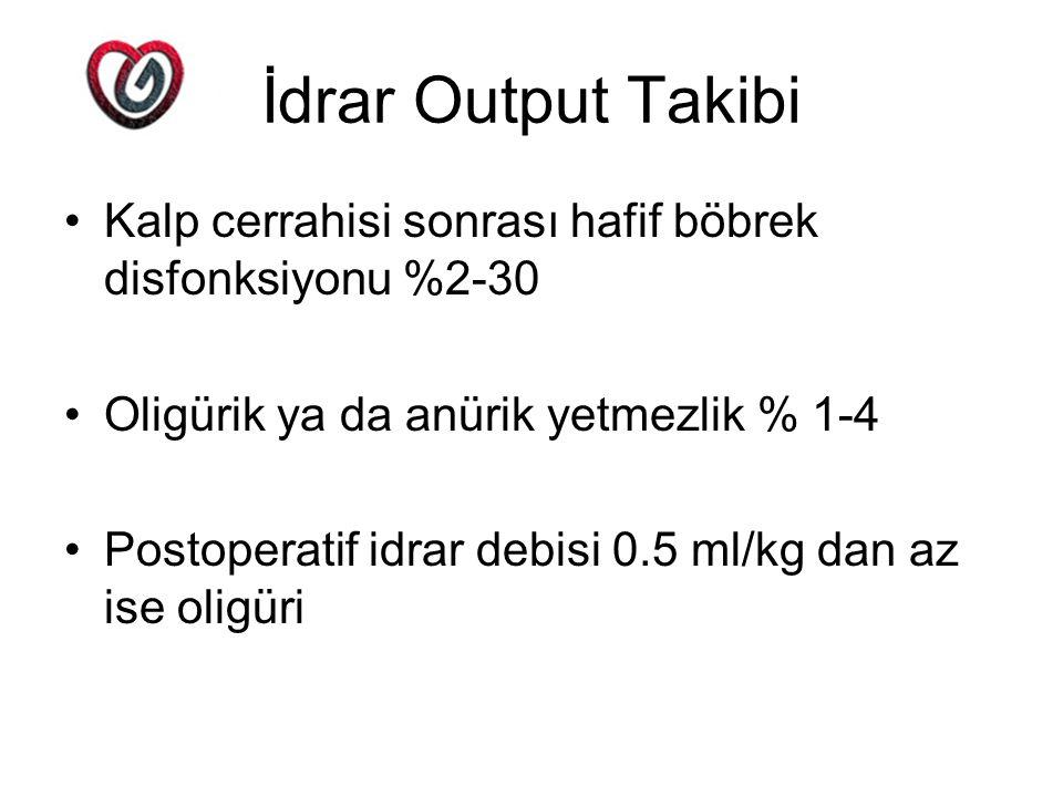 İdrar Output Takibi Kalp cerrahisi sonrası hafif böbrek disfonksiyonu %2-30. Oligürik ya da anürik yetmezlik % 1-4.