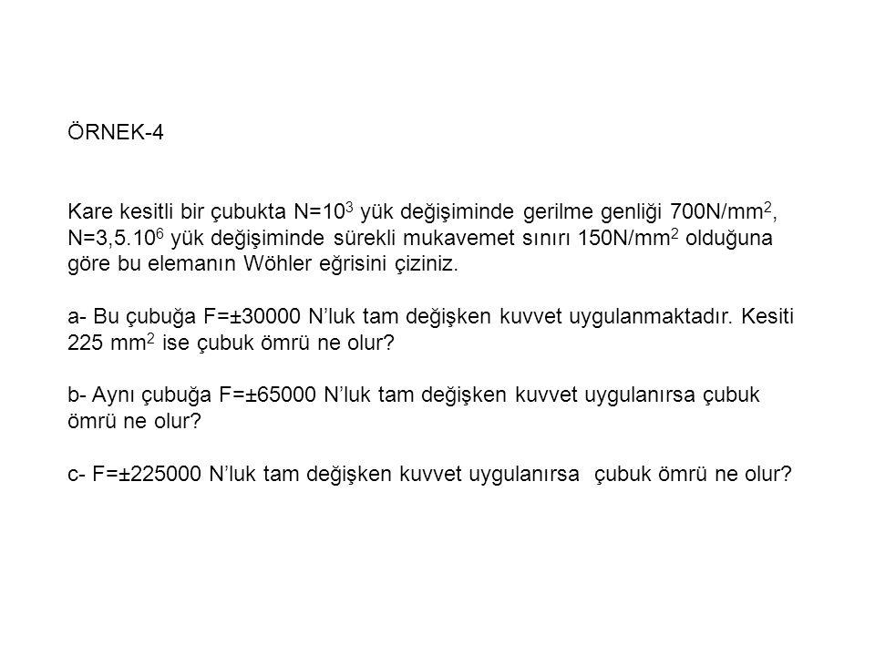 ÖRNEK-4