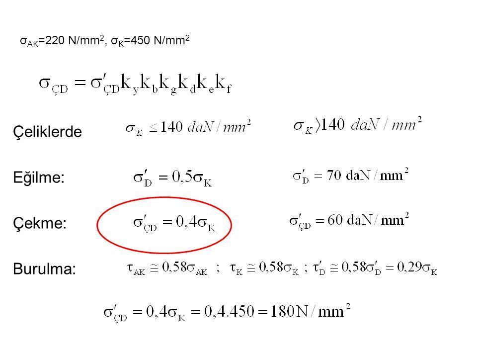 σAK=220 N/mm2, σK=450 N/mm2 Çeliklerde Eğilme: Çekme: Burulma: