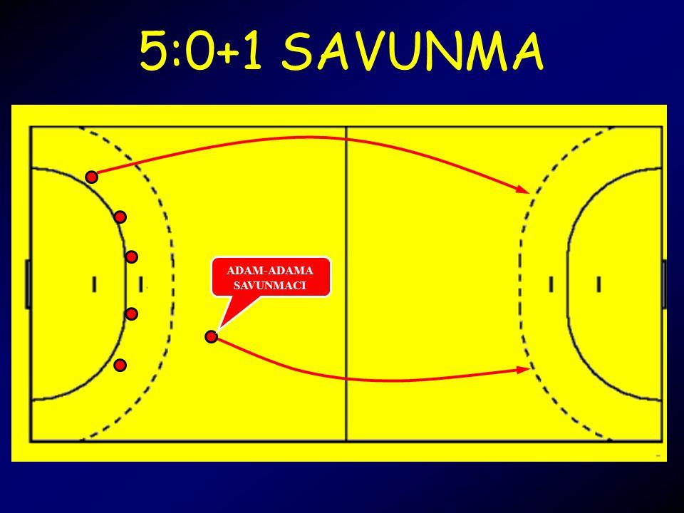 5:0+1 SAVUNMA ADAM-ADAMA SAVUNMACI