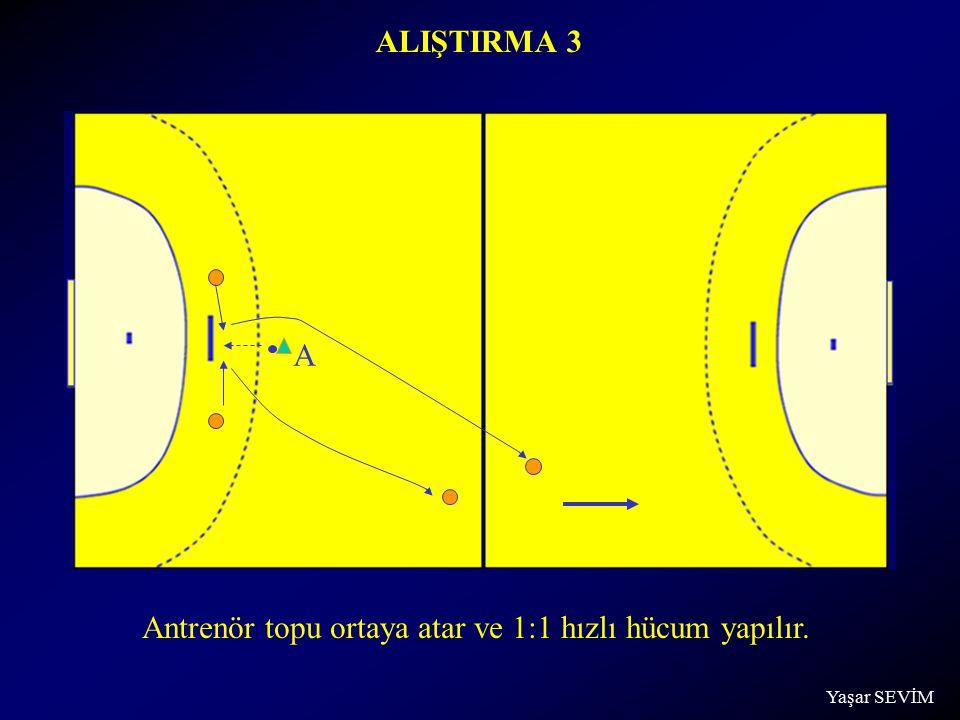 Antrenör topu ortaya atar ve 1:1 hızlı hücum yapılır.