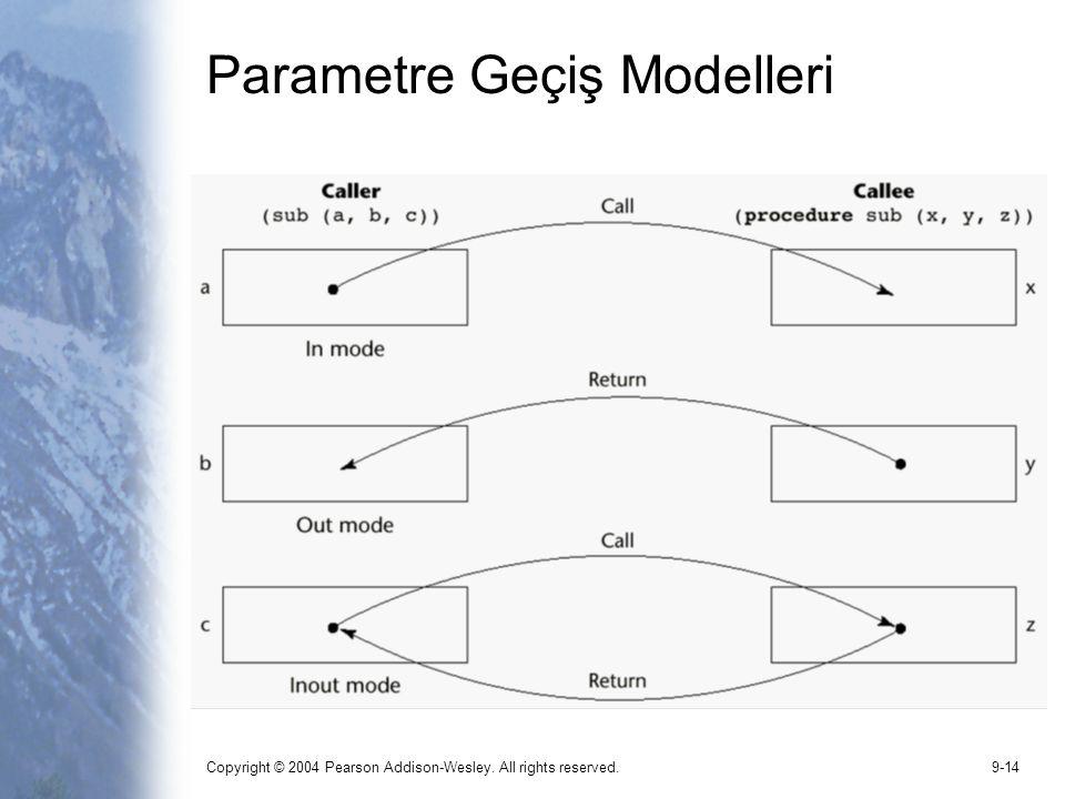 Parametre Geçiş Modelleri