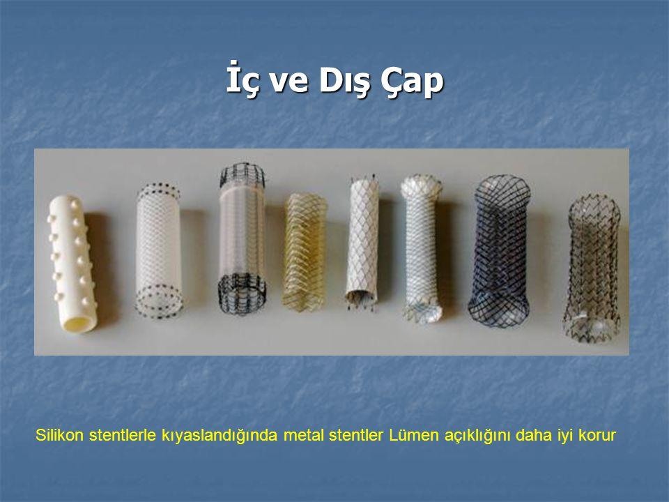 İç ve Dış Çap Silikon stentlerle kıyaslandığında metal stentler Lümen açıklığını daha iyi korur
