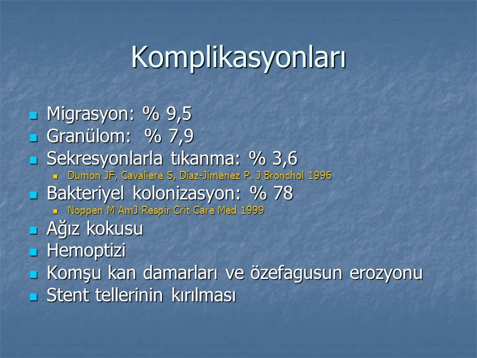 Komplikasyonları Migrasyon: % 9,5 Granülom: % 7,9