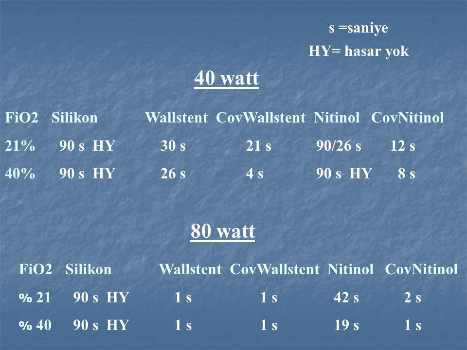 40 watt 80 watt s =saniye HY= hasar yok