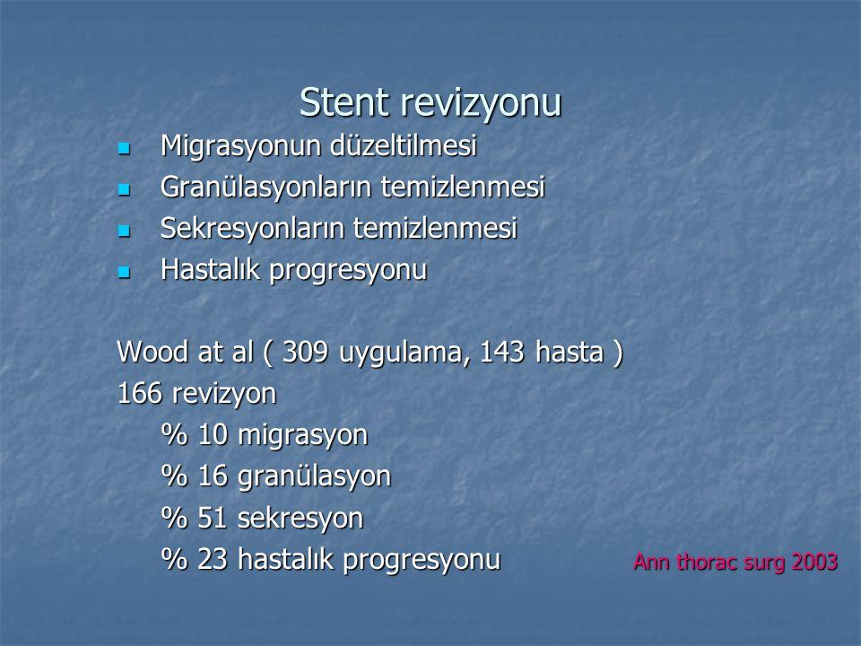 Stent revizyonu Migrasyonun düzeltilmesi Granülasyonların temizlenmesi