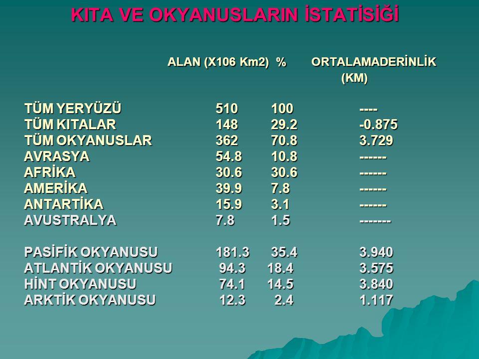 KITA VE OKYANUSLARIN İSTATİSİĞİ. ALAN (X106 Km2) %. ORTALAMADERİNLİK