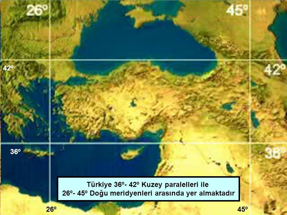 Türkiye 36º- 42º Kuzey paralelleri ile