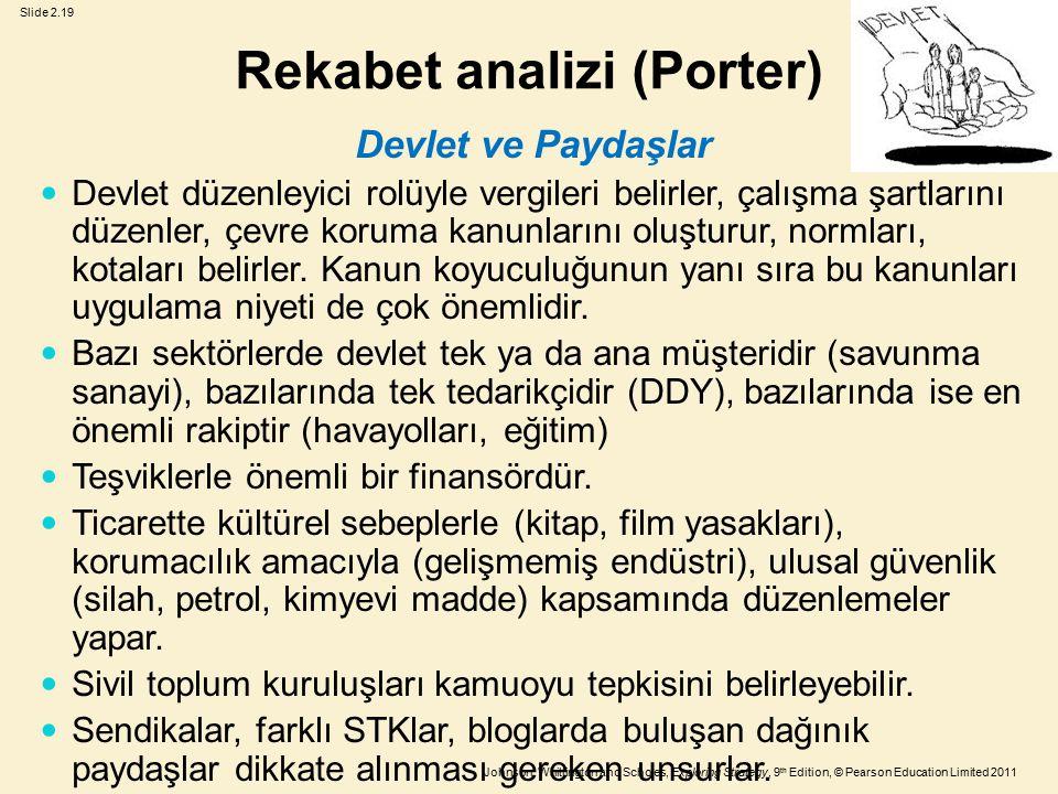 Rekabet analizi (Porter)