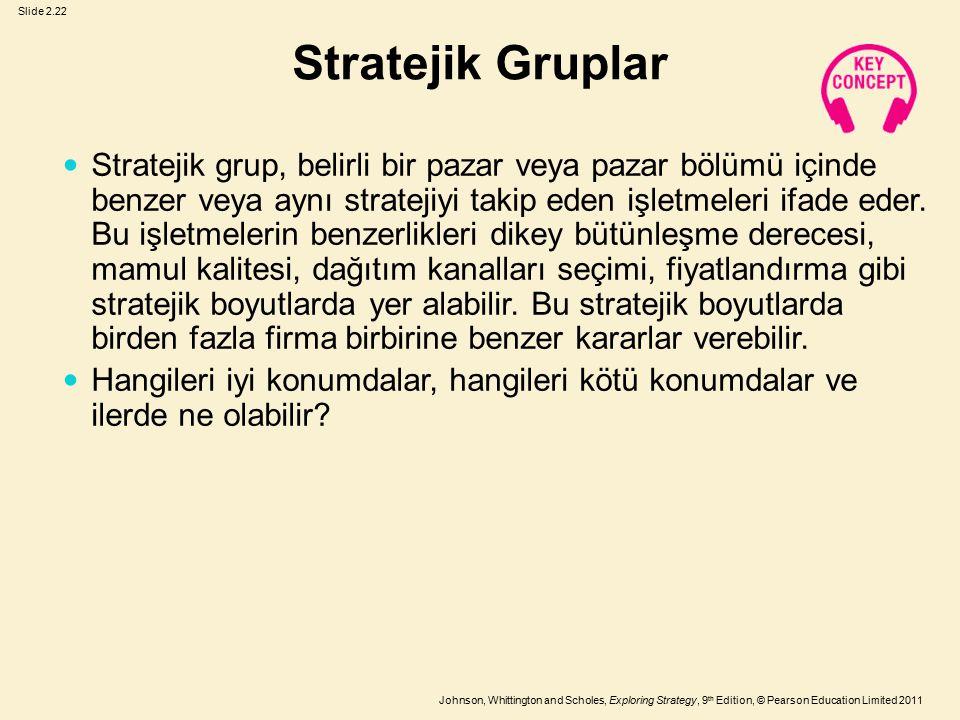 Stratejik Gruplar