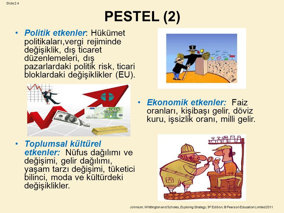 PESTEL (2)