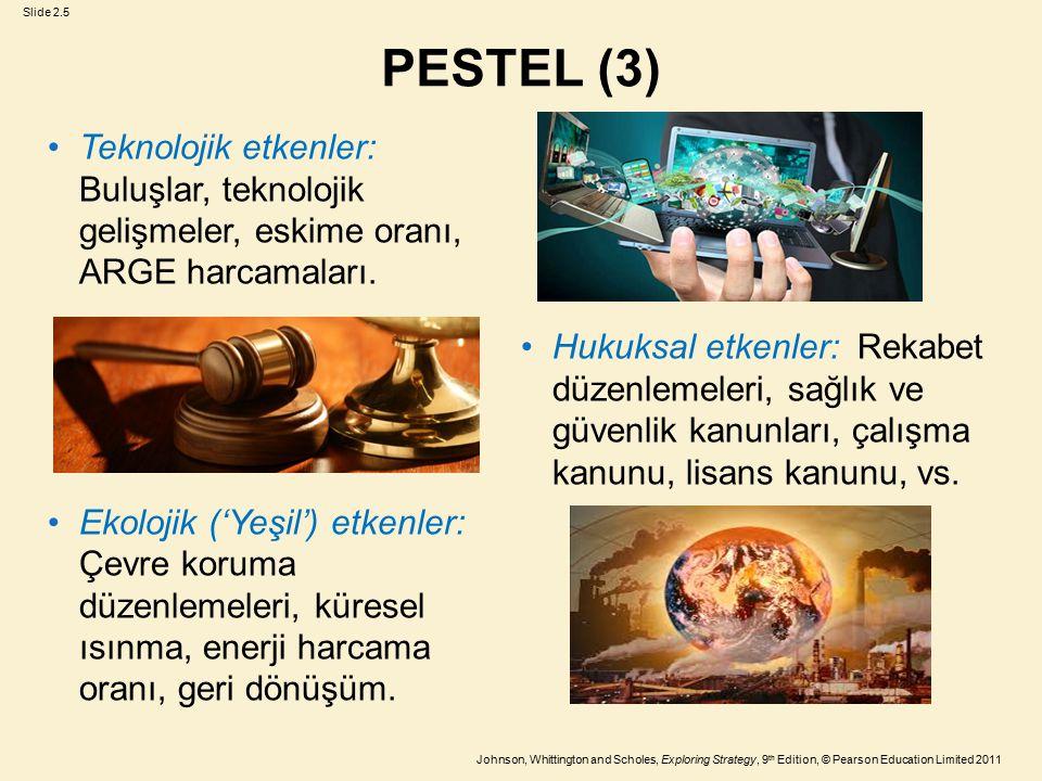 PESTEL (3) Teknolojik etkenler: Buluşlar, teknolojik gelişmeler, eskime oranı, ARGE harcamaları.