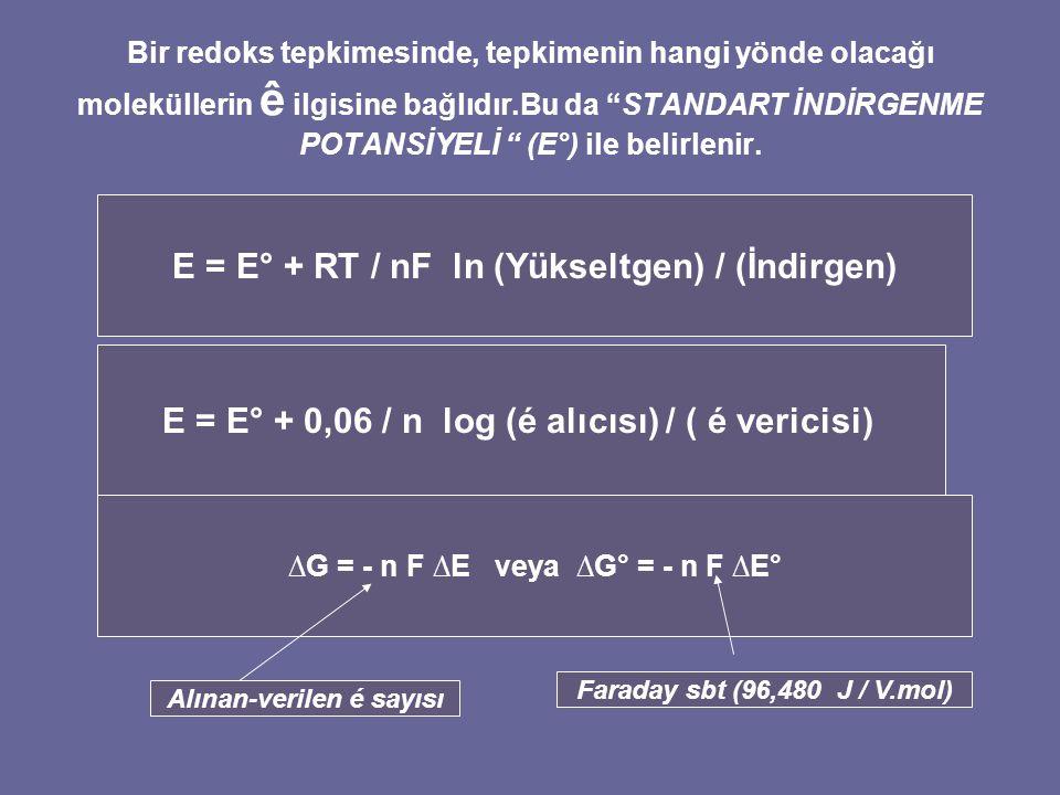E = E° + RT / nF ln (Yükseltgen) / (İndirgen)