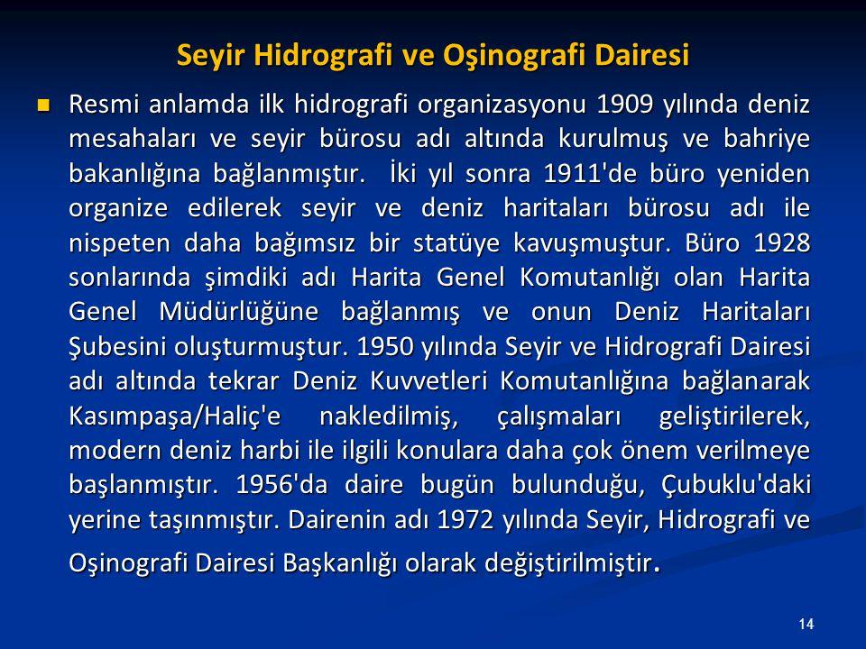 Seyir Hidrografi ve Oşinografi Dairesi