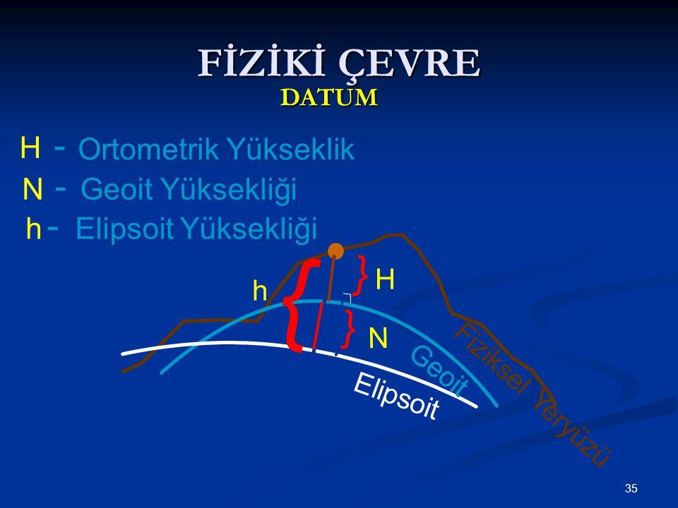 { { { FİZİKİ ÇEVRE - - - H Ortometrik Yükseklik N Geoit Yüksekliği h