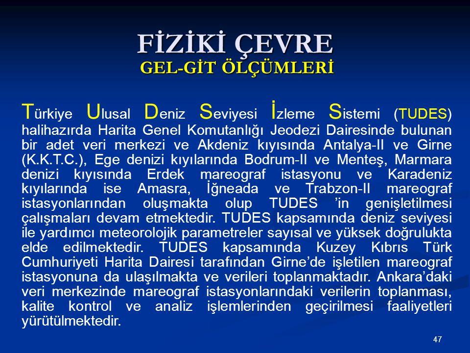 FİZİKİ ÇEVRE GEL-GİT ÖLÇÜMLERİ.