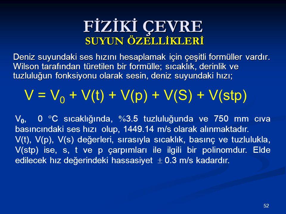 FİZİKİ ÇEVRE V = V0 + V(t) + V(p) + V(S) + V(stp) SUYUN ÖZELLİKLERİ