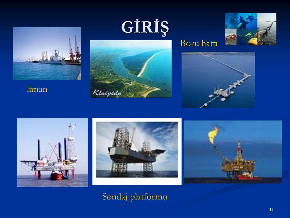 GİRİŞ Boru hattı liman Sondaj platformu