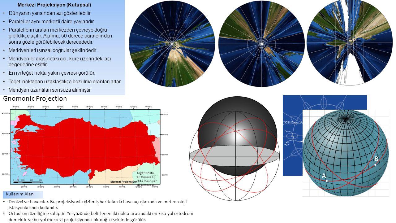 Gnomonic Projection B A Merkezi Projeksiyon (Kutupsal)