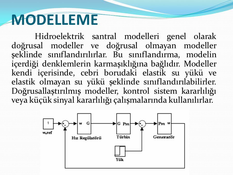 MODELLEME
