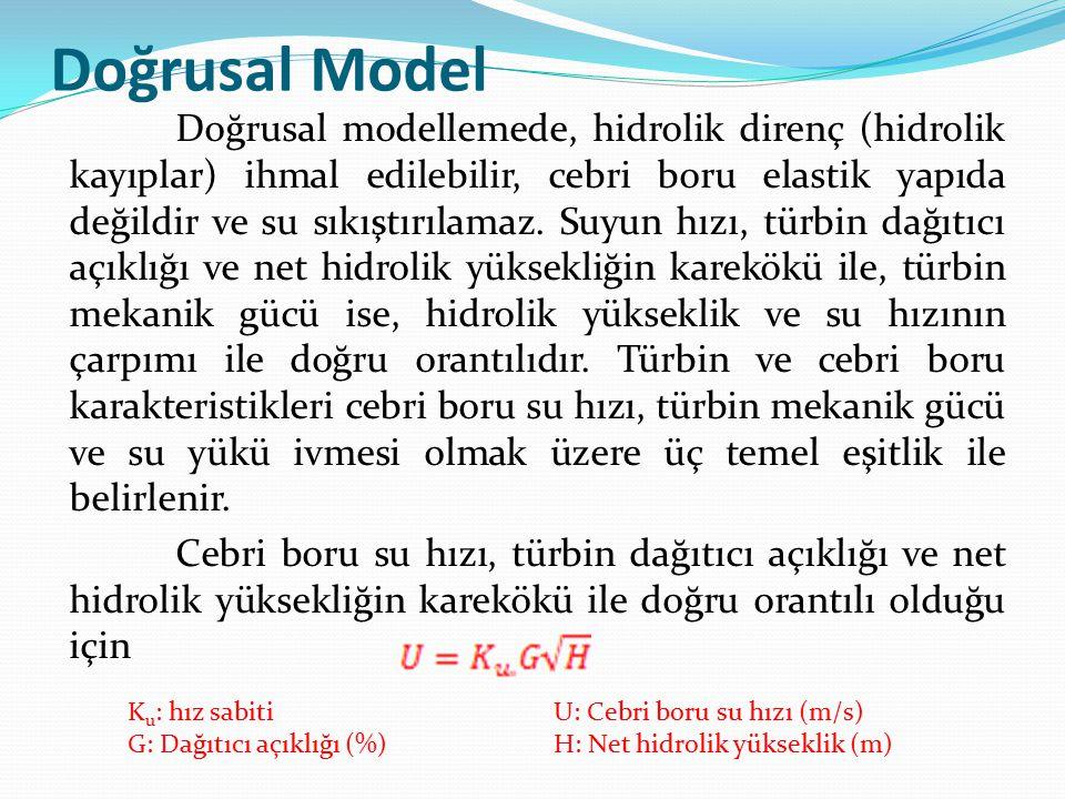 Doğrusal Model