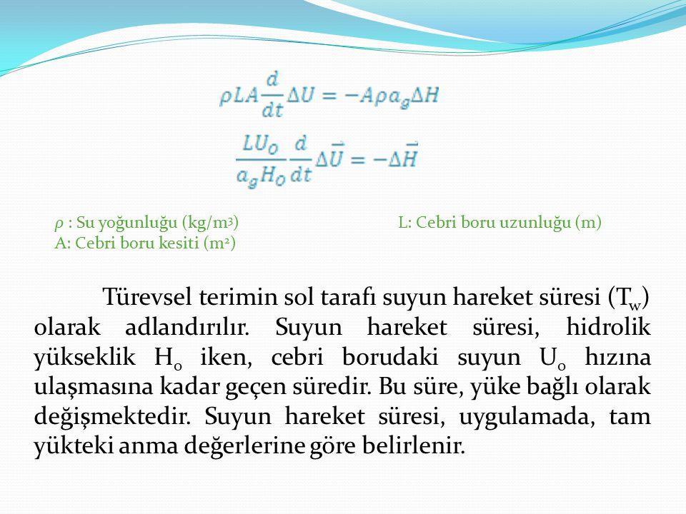 ρ : Su yoğunluğu (kg/m3) L: Cebri boru uzunluğu (m)
