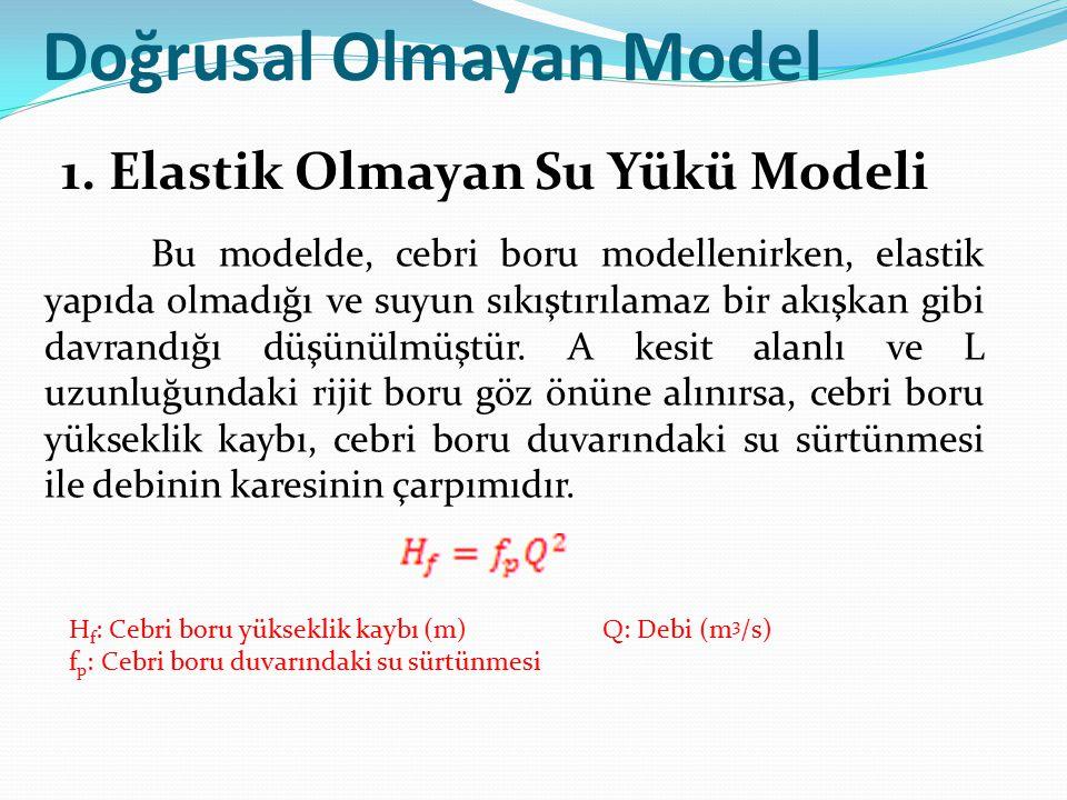 Doğrusal Olmayan Model