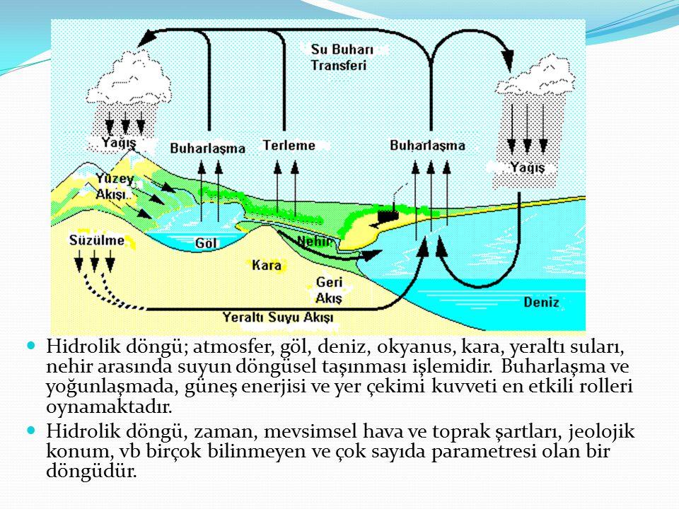 Hidrolik döngü; atmosfer, göl, deniz, okyanus, kara, yeraltı suları, nehir arasında suyun döngüsel taşınması işlemidir. Buharlaşma ve yoğunlaşmada, güneş enerjisi ve yer çekimi kuvveti en etkili rolleri oynamaktadır.