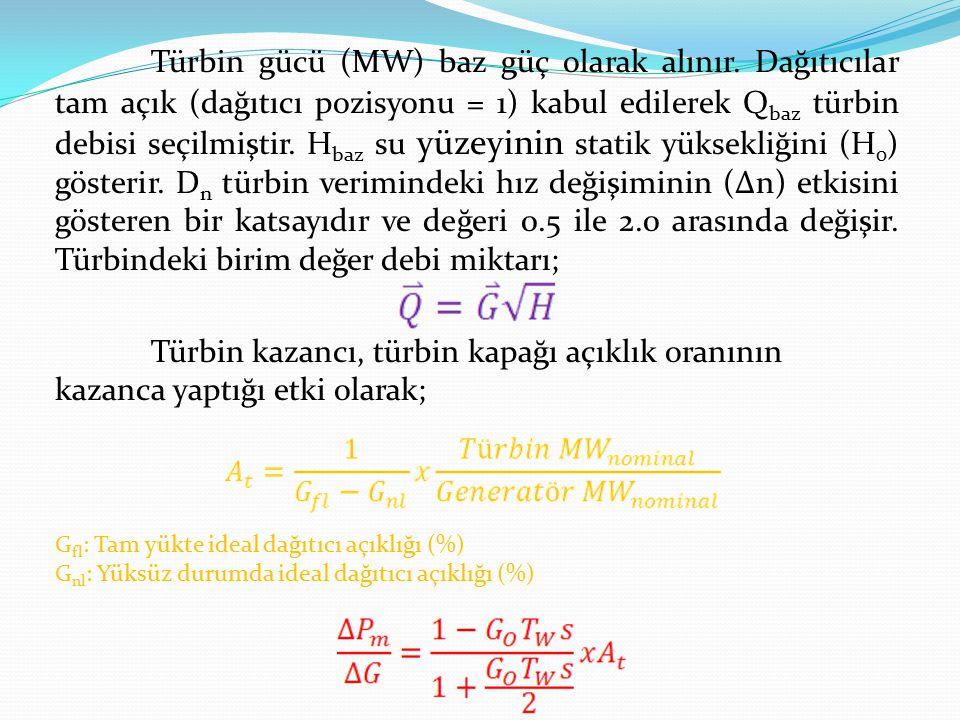 Türbin gücü (MW) baz güç olarak alınır