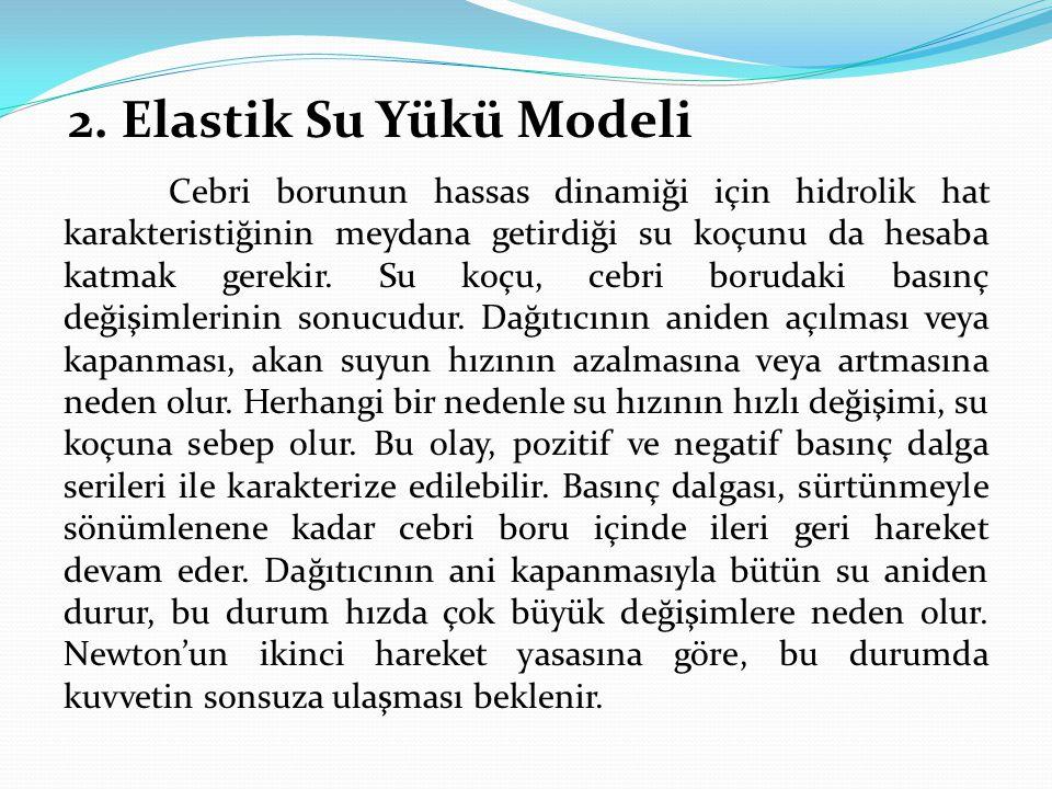 2. Elastik Su Yükü Modeli