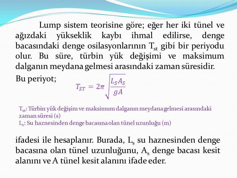 Lump sistem teorisine göre; eğer her iki tünel ve ağızdaki yükseklik kaybı ihmal edilirse, denge bacasındaki denge osilasyonlarının Tst gibi bir periyodu olur. Bu süre, türbin yük değişimi ve maksimum dalganın meydana gelmesi arasındaki zaman süresidir. Bu periyot;