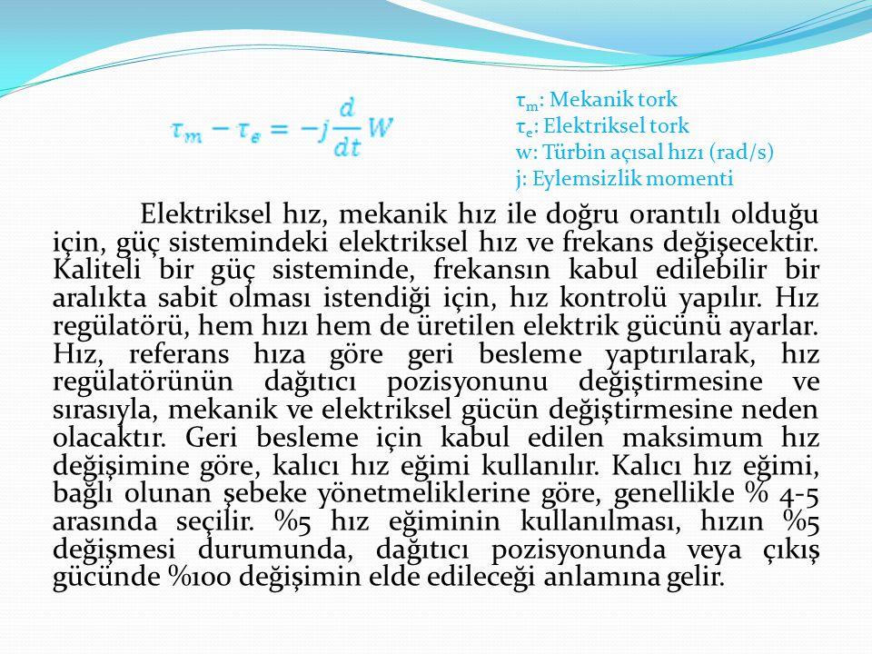 τm: Mekanik tork τe: Elektriksel tork. w: Türbin açısal hızı (rad/s) j: Eylemsizlik momenti.