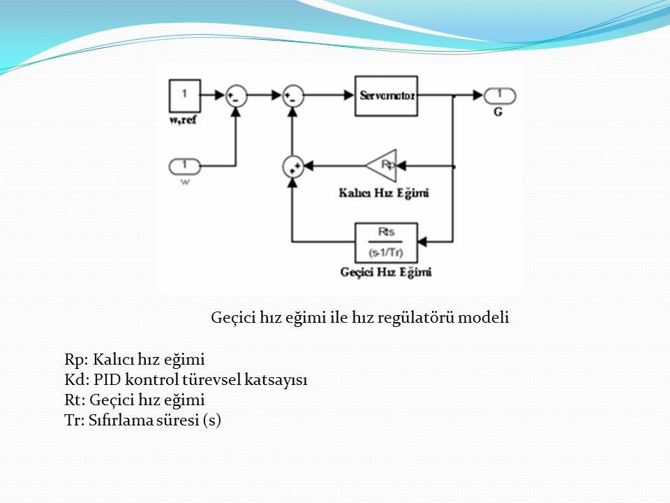 Geçici hız eğimi ile hız regülatörü modeli