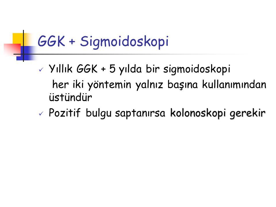 GGK + Sigmoidoskopi Yıllık GGK + 5 yılda bir sigmoidoskopi