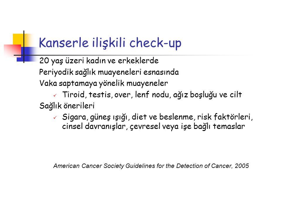 Kanserle ilişkili check-up