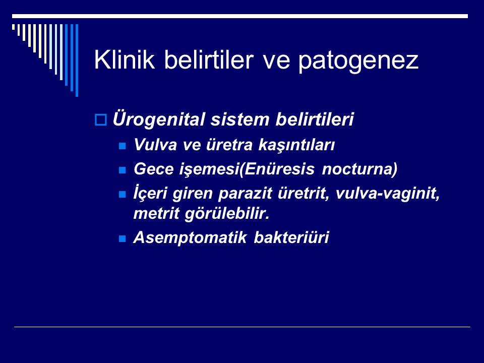 Klinik belirtiler ve patogenez